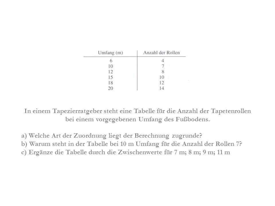 In einem Tapezierratgeber steht eine Tabelle für die Anzahl der Tapetenrollen bei einem vorgegebenen Umfang des Fußbodens. a) Welche Art der Zuordnung