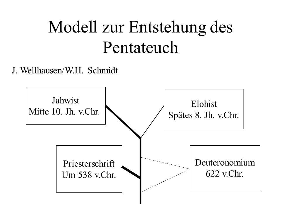 Modell zur Entstehung des Pentateuch J. Wellhausen/W.H. Schmidt Jahwist Mitte 10. Jh. v.Chr. Elohist Spätes 8. Jh. v.Chr. Priesterschrift Um 538 v.Chr