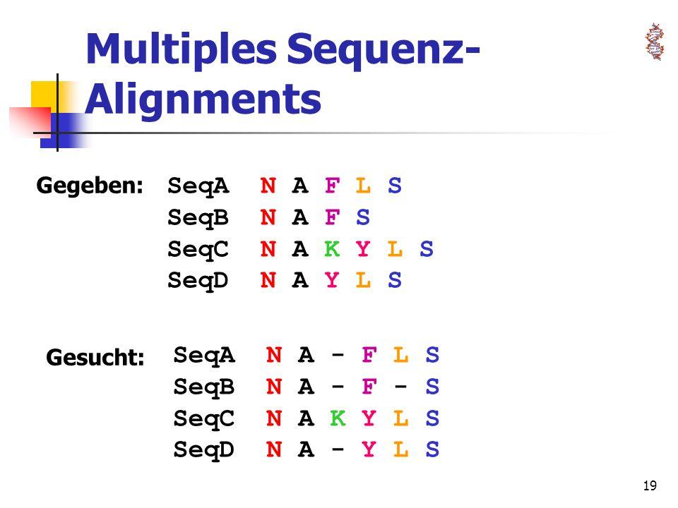 19 Multiples Sequenz- Alignments Gegeben: Gesucht: SeqA N A F L S SeqB N A F S SeqC N A K Y L S SeqD N A Y L S SeqA N A - F L S SeqB N A - F - S SeqC