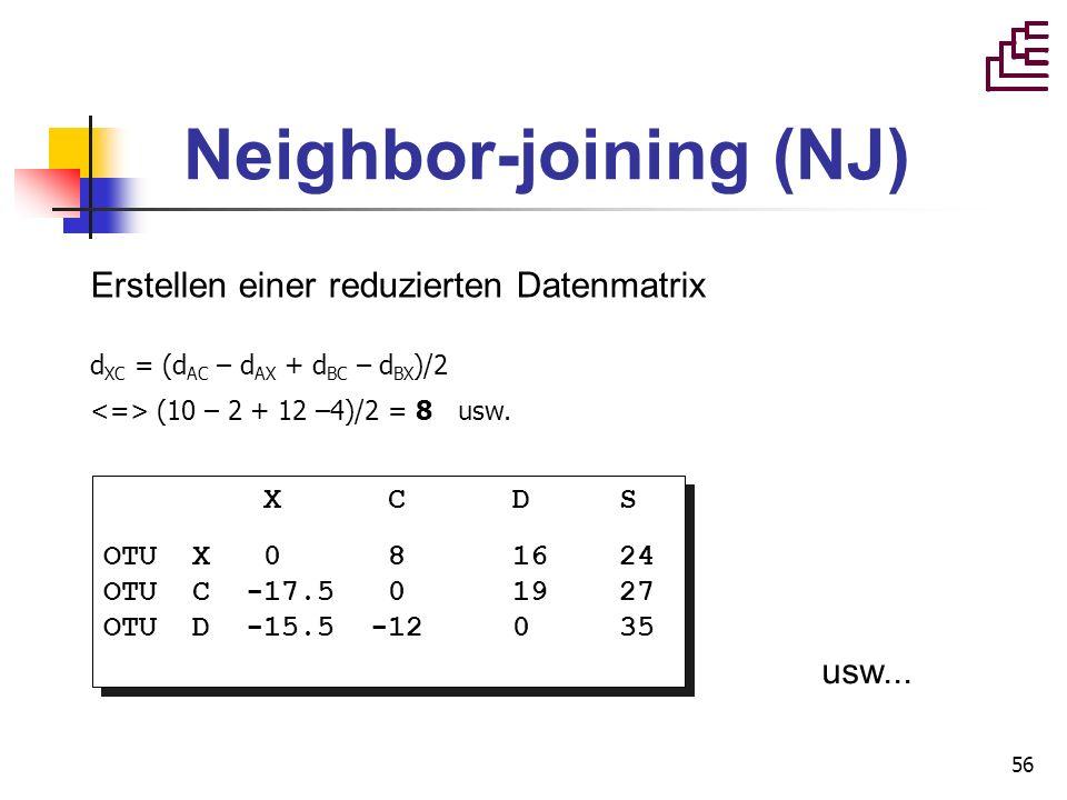 56 Neighbor-joining (NJ) Erstellen einer reduzierten Datenmatrix d XC = (d AC – d AX + d BC – d BX )/2 (10 – 2 + 12 –4)/2 = 8 usw. X C D S OTU X 0 8 1