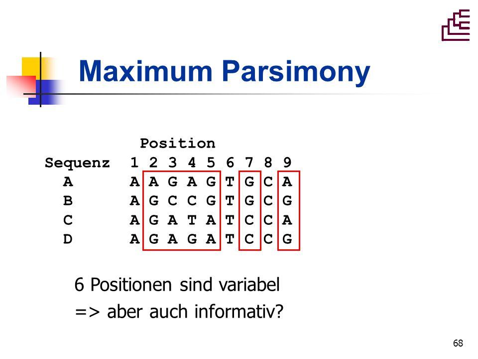 68 Maximum Parsimony Position Sequenz 1 2 3 4 5 6 7 8 9 A A A G A G T G C A B A G C C G T G C G C A G A T A T C C A D A G A G A T C C G 6 Positionen s