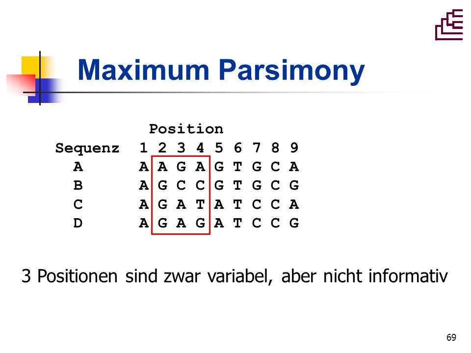 69 Maximum Parsimony Position Sequenz 1 2 3 4 5 6 7 8 9 A A A G A G T G C A B A G C C G T G C G C A G A T A T C C A D A G A G A T C C G 3 Positionen s