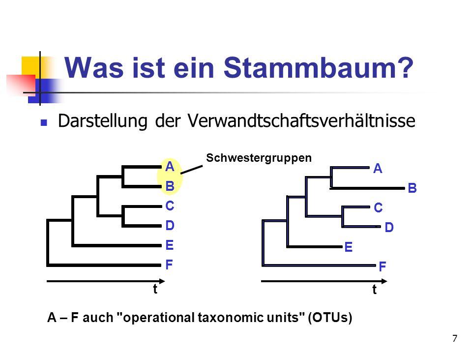 88 ML - Beispiel: Stammbaum A: C C A A Gesamt wahrscheinlichkeit : = 0.12427 => logL = -0.90563 C A C A Gesamt wahrscheinlichkeit : = 0.02302 => logL = -1.6379 Stammbaum B: