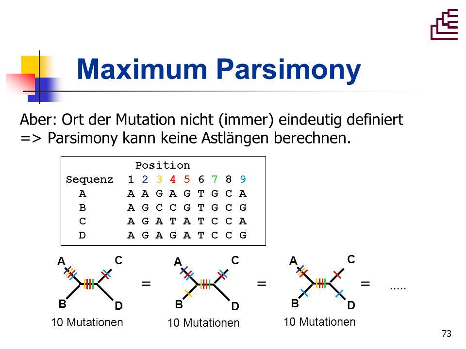 73 Maximum Parsimony Position Sequenz 1 2 3 4 5 6 7 8 9 A A A G A G T G C A B A G C C G T G C G C A G A T A T C C A D A G A G A T C C G Aber: Ort der