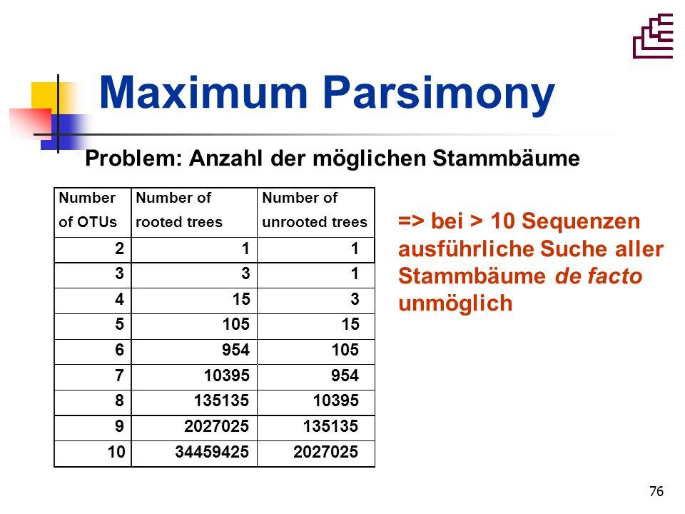 76 Maximum Parsimony Problem: Anzahl der möglichen Stammbäume => bei > 10 Sequenzen ausführliche Suche aller Stammbäume de facto unmöglich