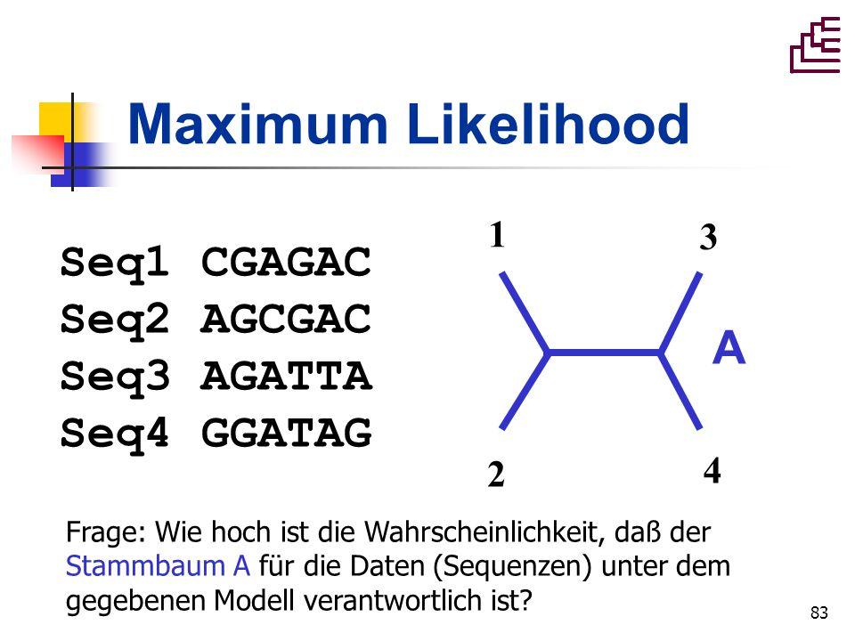83 Maximum Likelihood Seq1 CGAGAC Seq2 AGCGAC Seq3 AGATTA Seq4 GGATAG 1 2 3 4 Frage: Wie hoch ist die Wahrscheinlichkeit, daß der Stammbaum A für die
