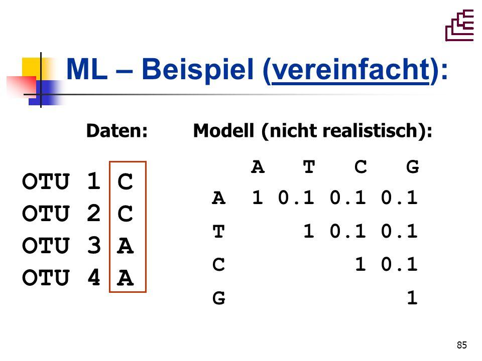 85 ML – Beispiel (vereinfacht): CCAACCAA Daten:Modell (nicht realistisch): A T C G A 1 0.1 0.1 0.1 T 1 0.1 0.1 C 1 0.1 G 1 OTU 1 OTU 2 OTU 3 OTU 4