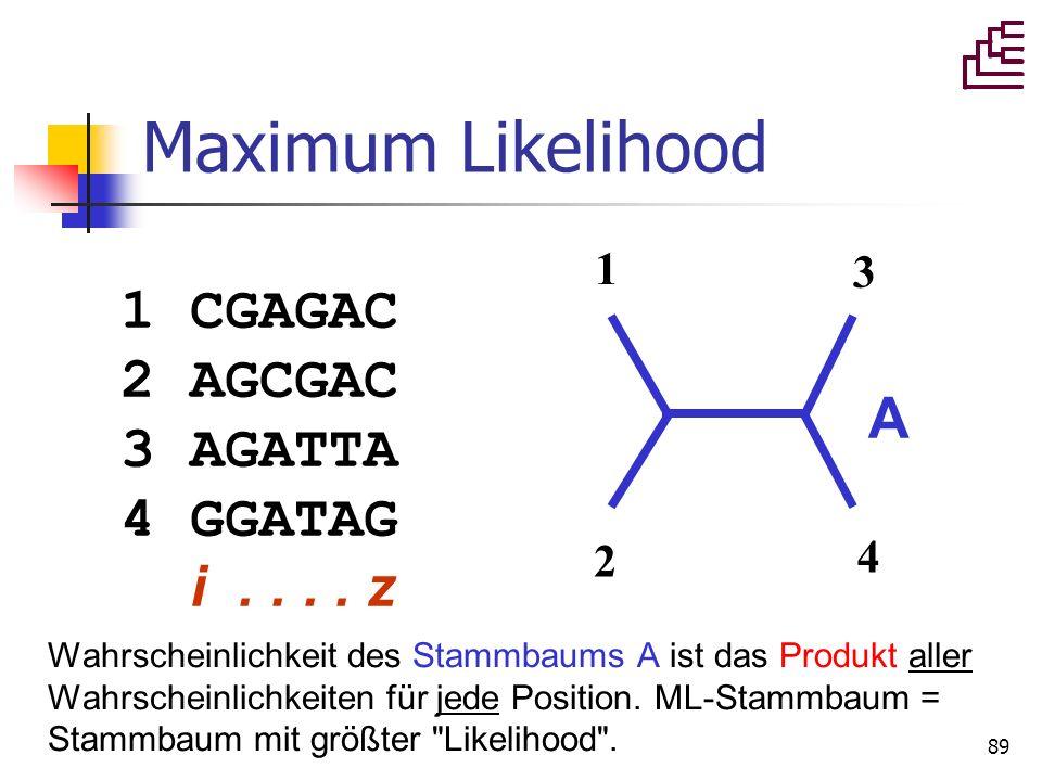 89 Wahrscheinlichkeit des Stammbaums A ist das Produkt aller Wahrscheinlichkeiten für jede Position. ML-Stammbaum = Stammbaum mit größter