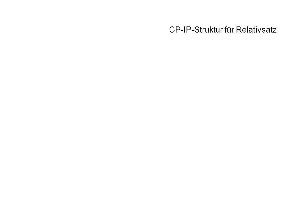 CP-IP-Struktur für Relativsatz