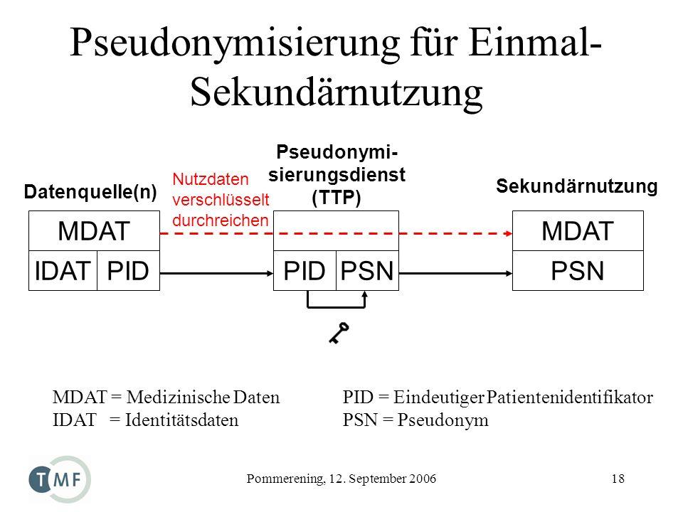 Pommerening, 12. September 200618 Pseudonymisierung für Einmal- Sekundärnutzung MDAT = Medizinische Daten IDAT = Identitätsdaten PID = Eindeutiger Pat