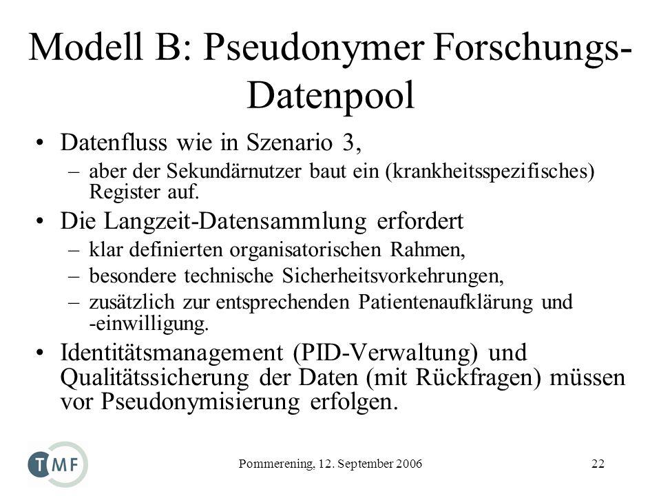Pommerening, 12. September 200622 Modell B: Pseudonymer Forschungs- Datenpool Datenfluss wie in Szenario 3, –aber der Sekundärnutzer baut ein (krankhe