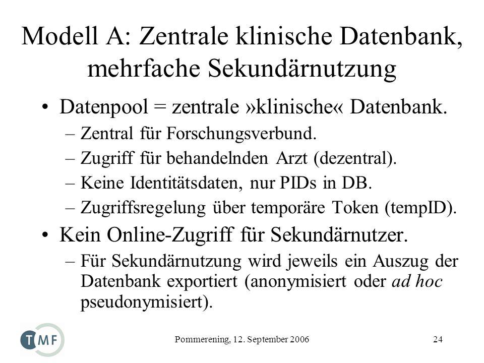 Pommerening, 12. September 200624 Modell A: Zentrale klinische Datenbank, mehrfache Sekundärnutzung Datenpool = zentrale »klinische« Datenbank. –Zentr