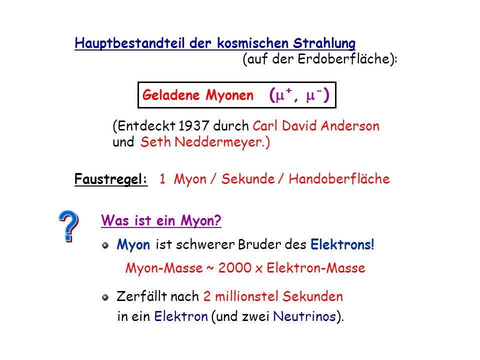Hauptbestandteil der kosmischen Strahlung (auf der Erdoberfläche): (Entdeckt 1937 durch Carl David Anderson und Seth Neddermeyer.) Geladene Myonen ( +, - ) Faustregel: 1 Myon / Sekunde / Handoberfläche Was ist ein Myon.