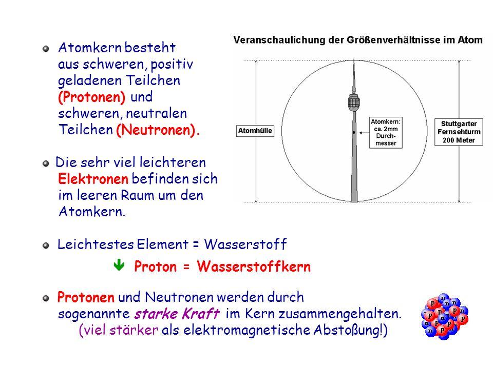 Atomkern besteht aus schweren, positiv geladenen Teilchen (Protonen) und schweren, neutralen Teilchen (Neutronen). Die sehr viel leichteren Elektronen