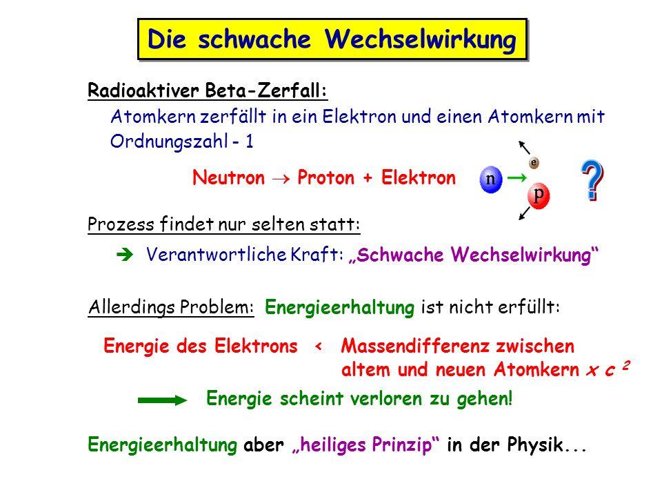 Radioaktiver Beta-Zerfall: Atomkern zerfällt in ein Elektron und einen Atomkern mit Ordnungszahl - 1 Neutron Proton + Elektron Prozess findet nur selten statt: Verantwortliche Kraft: Schwache Wechselwirkung Allerdings Problem: Energieerhaltung ist nicht erfüllt: Energie des Elektrons < Massendifferenz zwischen altem und neuen Atomkern x c 2 Energie scheint verloren zu gehen.