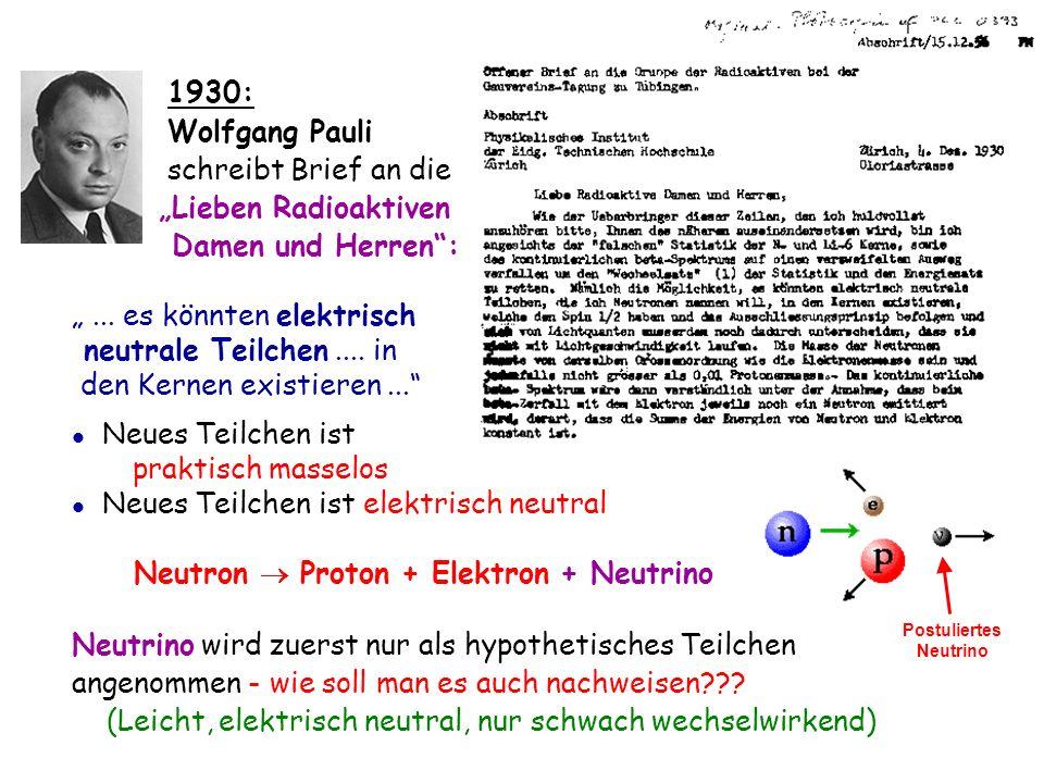 1930: Wolfgang Pauli schreibt Brief an die Lieben Radioaktiven Damen und Herren:... es könnten elektrisch neutrale Teilchen.... in den Kernen existier