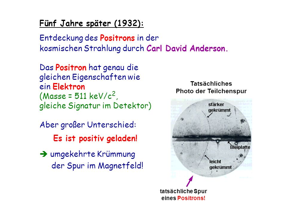 Fünf Jahre später (1932): Entdeckung des Positrons in der kosmischen Strahlung durch Carl David Anderson. Das Positron hat genau die gleichen Eigensch