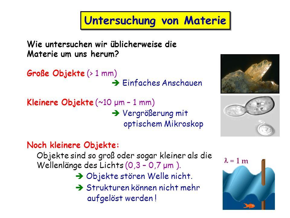 Untersuchung von Materie Wie untersuchen wir üblicherweise die Materie um uns herum? Große Objekte (> 1 mm) Einfaches Anschauen Kleinere Objekte (~10