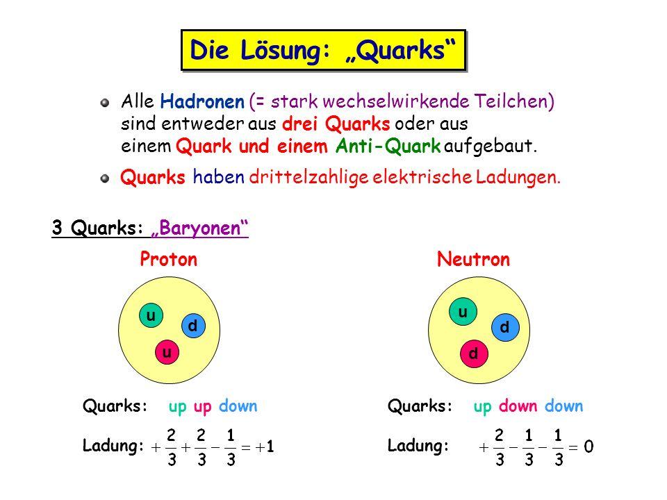 Die Lösung: Quarks Alle Hadronen (= stark wechselwirkende Teilchen) sind entweder aus drei Quarks oder aus einem Quark und einem Anti-Quark aufgebaut.
