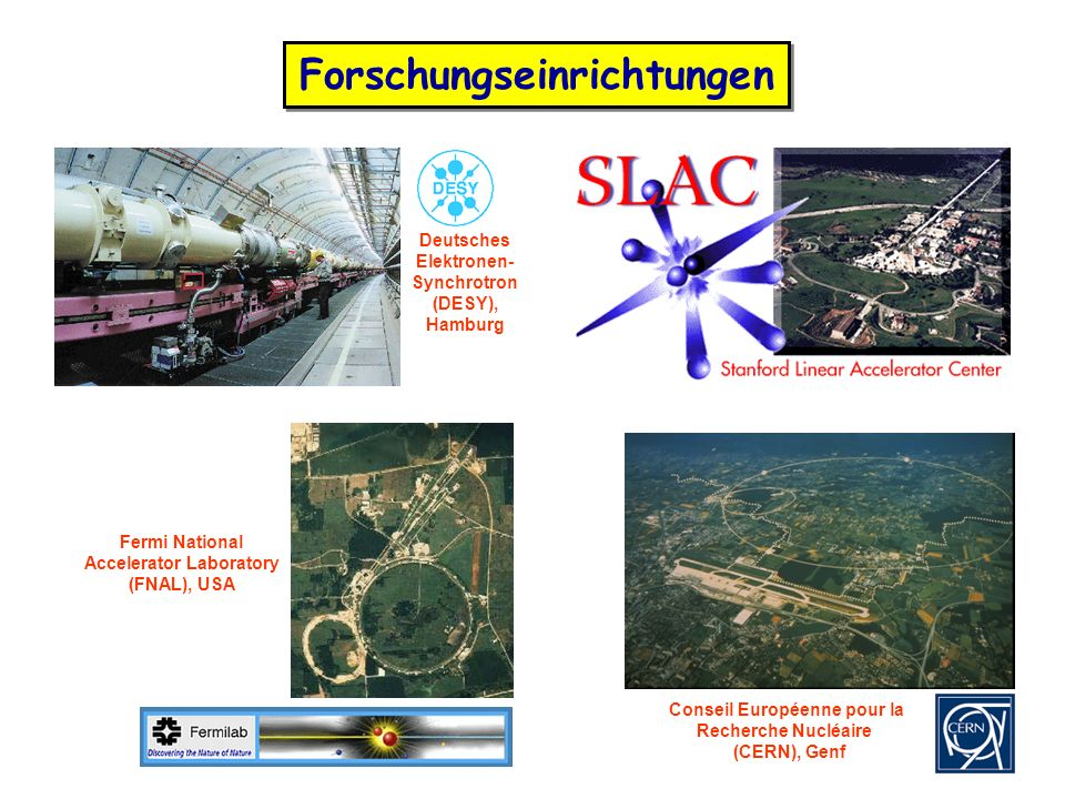 Forschungseinrichtungen Fermi National Accelerator Laboratory (FNAL), USA Conseil Européenne pour la Recherche Nucléaire (CERN), Genf Deutsches Elektr