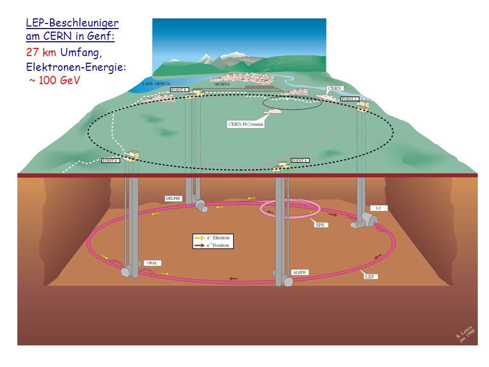 LEP-Beschleuniger am CERN in Genf: 27 km Umfang, Elektronen-Energie: ~ 100 GeV