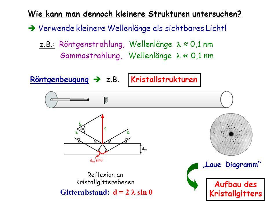 Wie kann man dennoch kleinere Strukturen untersuchen? Verwende kleinere Wellenlänge als sichtbares Licht! z.B.: Röntgenstrahlung, Wellenlänge 0,1 nm G