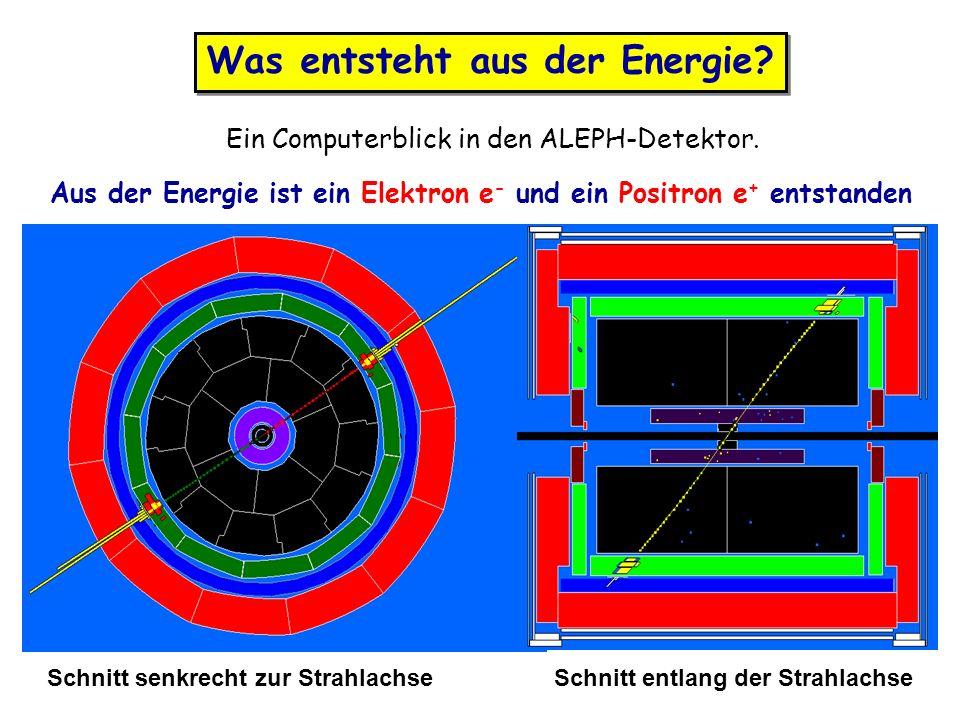 Was entsteht aus der Energie? Ein Computerblick in den ALEPH-Detektor. Aus der Energie ist ein Elektron e - und ein Positron e + entstanden Schnitt se