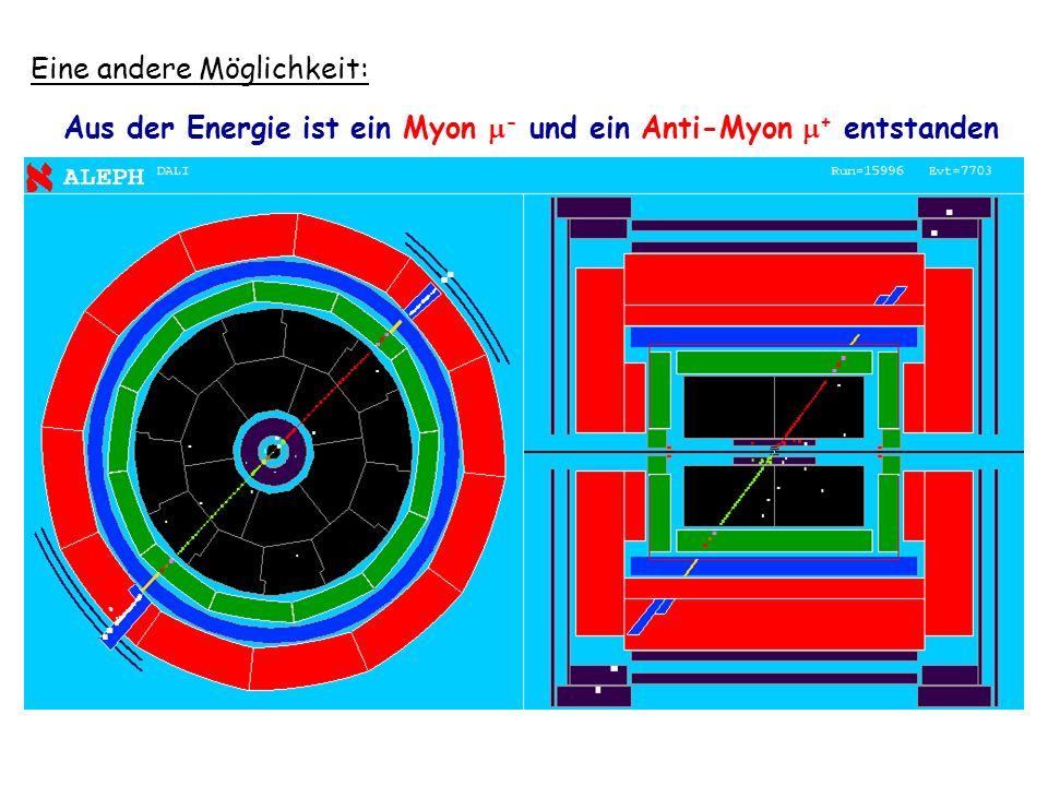 Aus der Energie ist ein Myon - und ein Anti-Myon + entstanden Eine andere Möglichkeit: