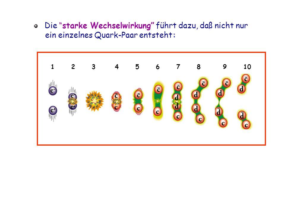 1 2 3 4 5 6 7 8 9 10 Die starke Wechselwirkung führt dazu, daß nicht nur ein einzelnes Quark-Paar entsteht: