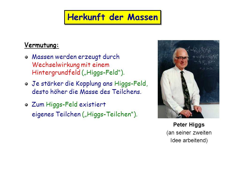 Herkunft der Massen Vermutung: Massen werden erzeugt durch Wechselwirkung mit einem Hintergrundfeld (Higgs-Feld). Je stärker die Kopplung ans Higgs-Fe