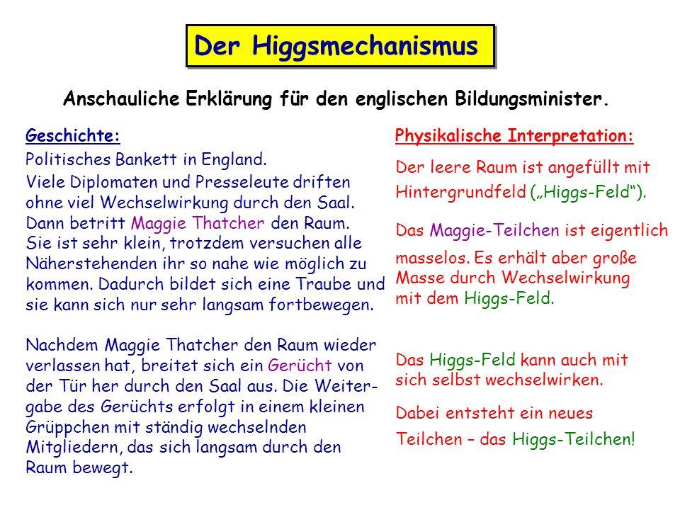 Der Higgsmechanismus Geschichte: Politisches Bankett in England.