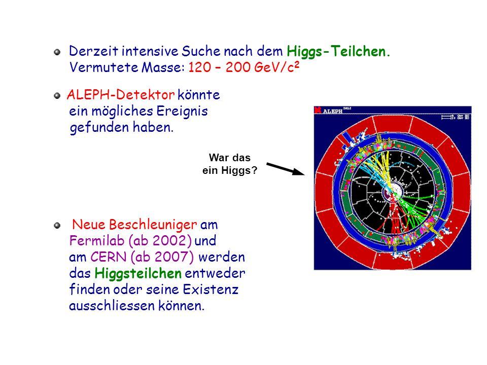 Derzeit intensive Suche nach dem Higgs-Teilchen. Vermutete Masse: 120 – 200 GeV/c 2 ALEPH-Detektor könnte ein mögliches Ereignis gefunden haben. Neue