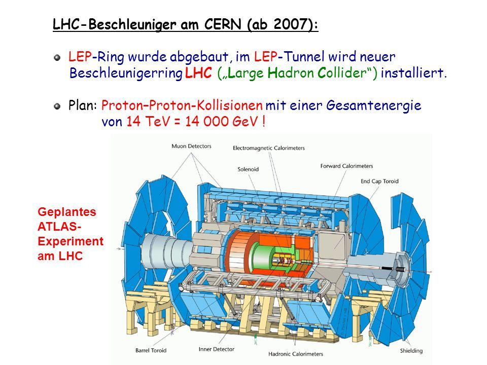 LHC-Beschleuniger am CERN (ab 2007): LEP-Ring wurde abgebaut, im LEP-Tunnel wird neuer Beschleunigerring LHC (Large Hadron Collider) installiert.