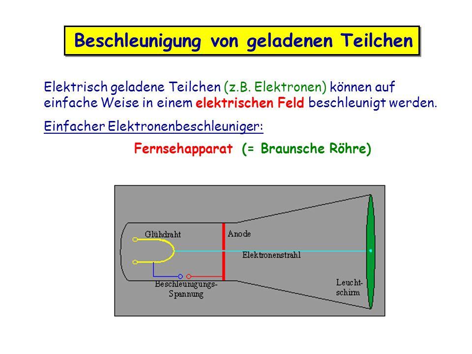 Beschleunigung von geladenen Teilchen Elektrisch geladene Teilchen (z.B. Elektronen) können auf einfache Weise in einem elektrischen Feld beschleunigt