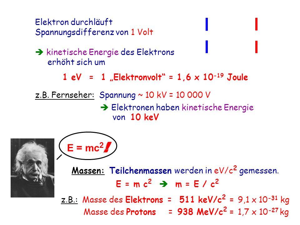 Elektron durchläuft Spannungsdifferenz von 1 Volt kinetische Energie des Elektrons erhöht sich um 1 eV = 1 Elektronvolt = 1,6 x 10 -19 Joule z.B.