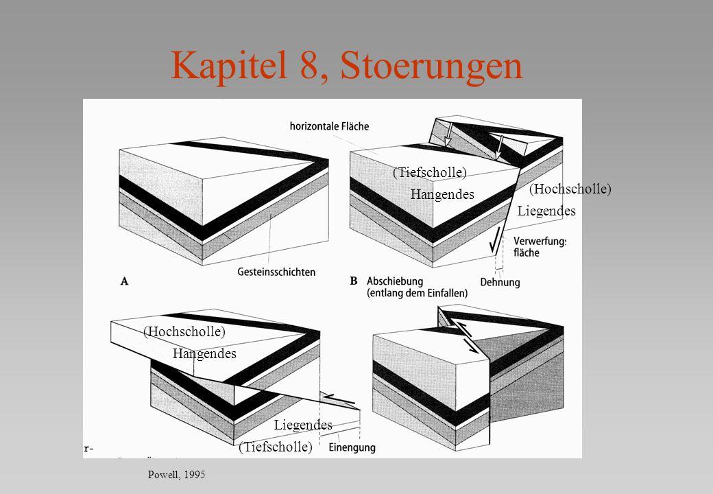 Kapitel 8, Stoerungen Powell, 1995 Liegendes Hangendes (Hochscholle) (Tiefscholle) (Hochscholle) (Tiefscholle)