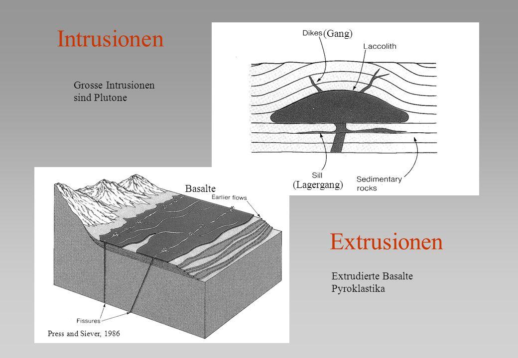 Intrusionen (Gang) (Lagergang) Grosse Intrusionen sind Plutone Extrusionen Extrudierte Basalte Pyroklastika Basalte Press and Siever, 1986
