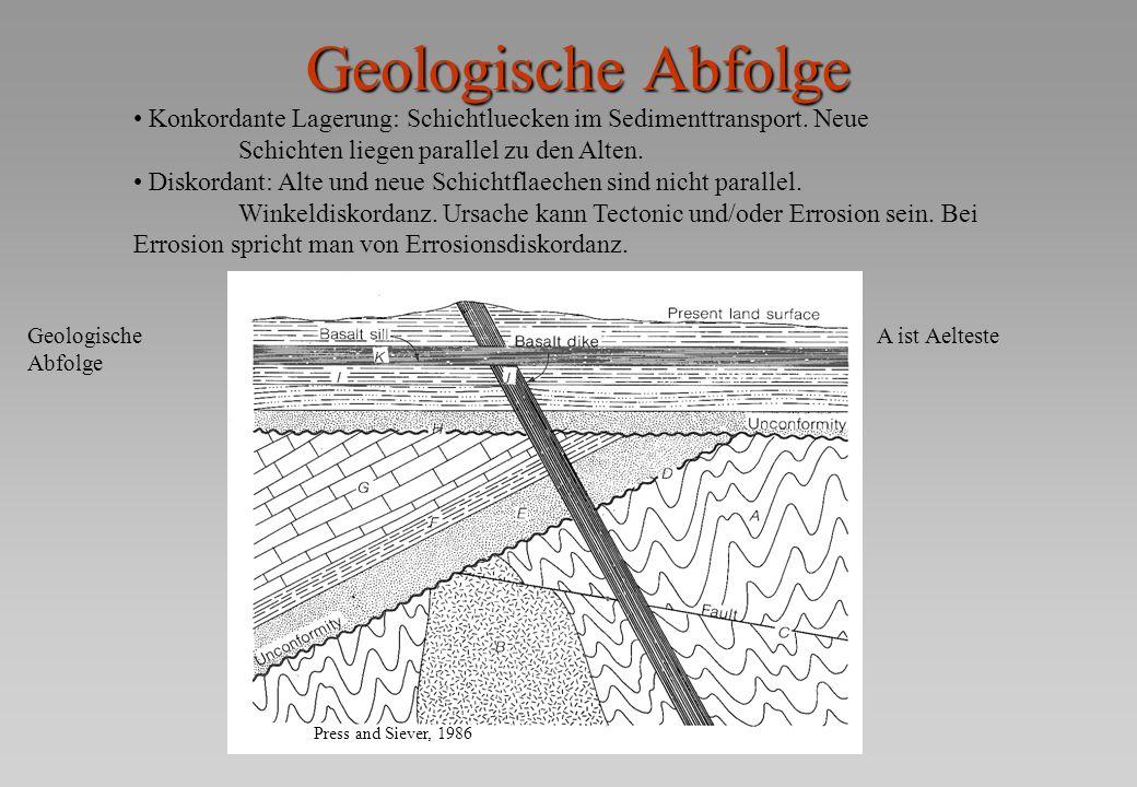 Geologische Abfolge Konkordante Lagerung: Schichtluecken im Sedimenttransport. Neue Schichten liegen parallel zu den Alten. Diskordant: Alte und neue