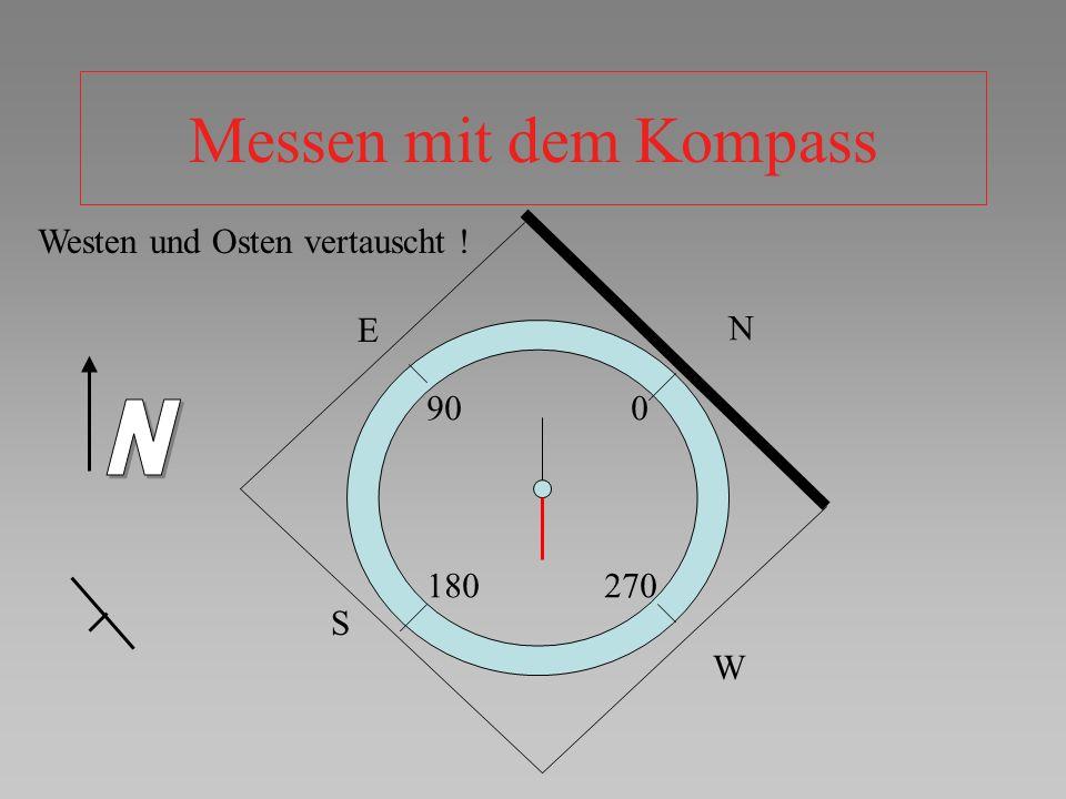 Messen mit dem Kompass Westen und Osten vertauscht ! N S W E 090 180270