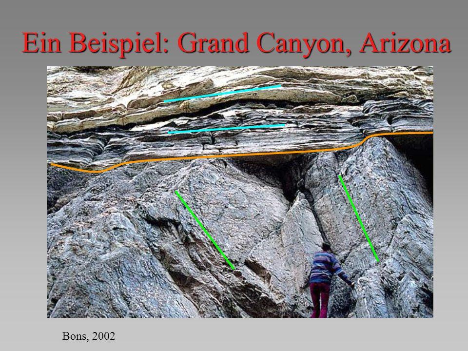 Ein Beispiel: Grand Canyon, Arizona Bons, 2002