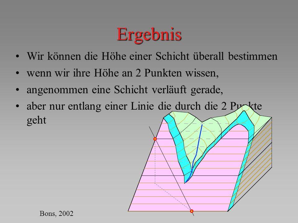 3 Punkte 400 m 100 m200 m A C BEine Schicht wird durch drei Bohrungen durchfahren A: auf 400 m über n.N.