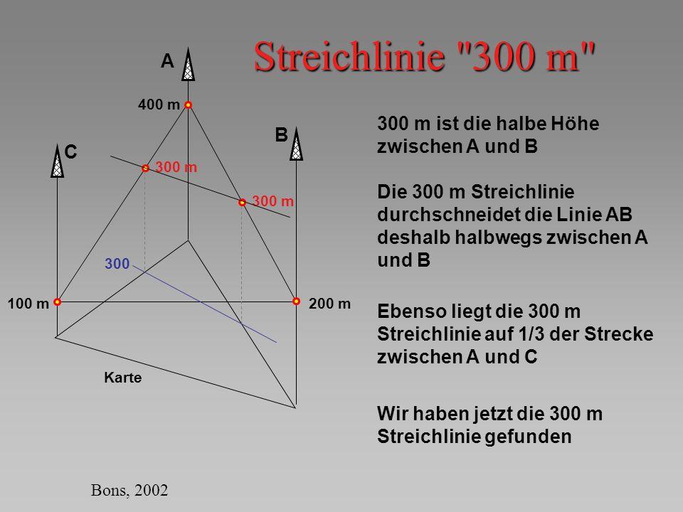 400 m 100 m200 m A C B Bohrung B durchfährt die Schicht genau auf 200 m 300 m Die 200 m Streichlinie liegt auf 1/3 der Strecke zwischen C und A 300 m Wir haben jetzt die 200 m Streichlinie gefunden 300 200 m 200 Streichlinie 200 m Karte Bons, 2002