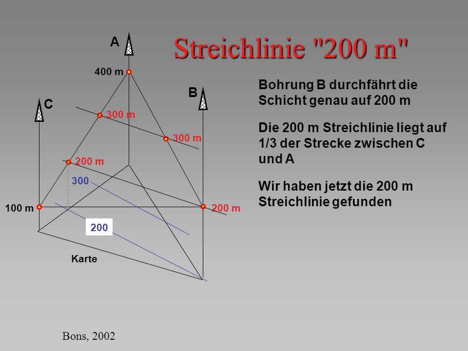 400 m 100 m200 m A C B Bohrung B durchfährt die Schicht genau auf 200 m 300 m Die 200 m Streichlinie liegt auf 1/3 der Strecke zwischen C und A 300 m