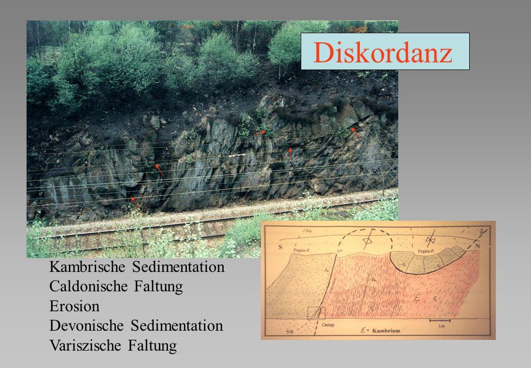 Diskordanz Kambrische Sedimentation Caldonische Faltung Erosion Devonische Sedimentation Variszische Faltung