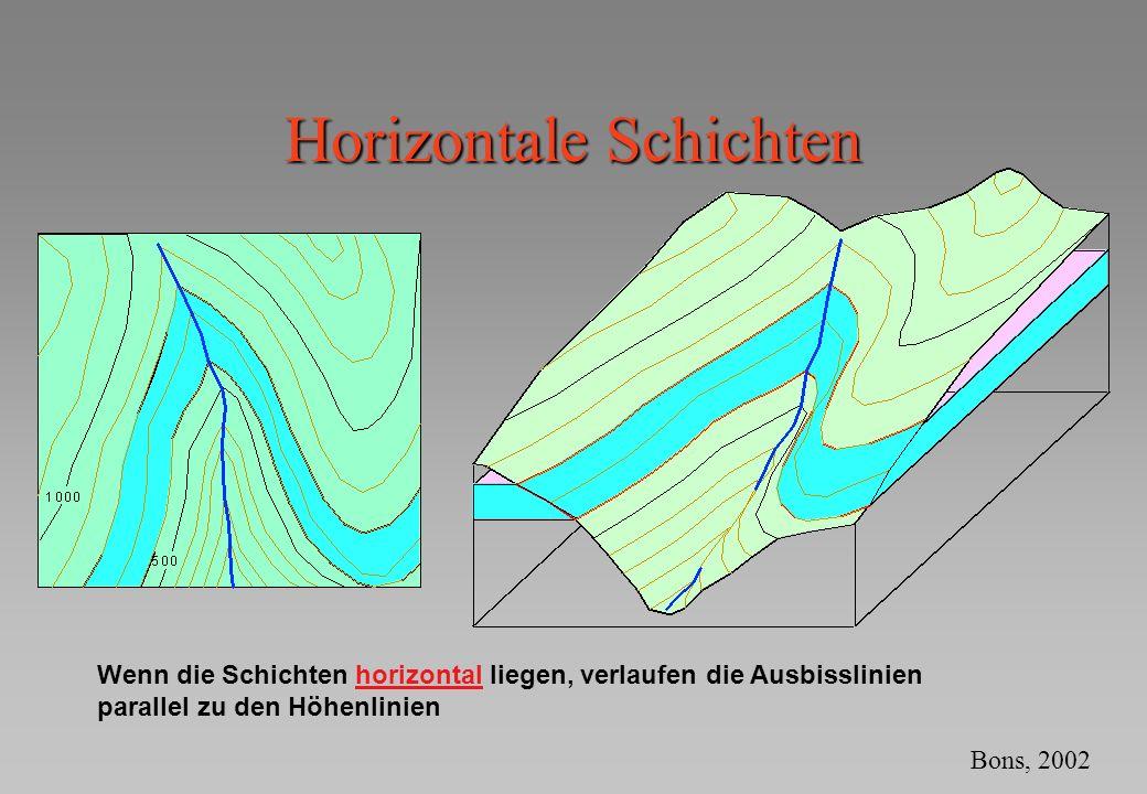 Horizontale Schichten Wenn die Schichten horizontal liegen, verlaufen die Ausbisslinien parallel zu den Höhenlinien Bons, 2002