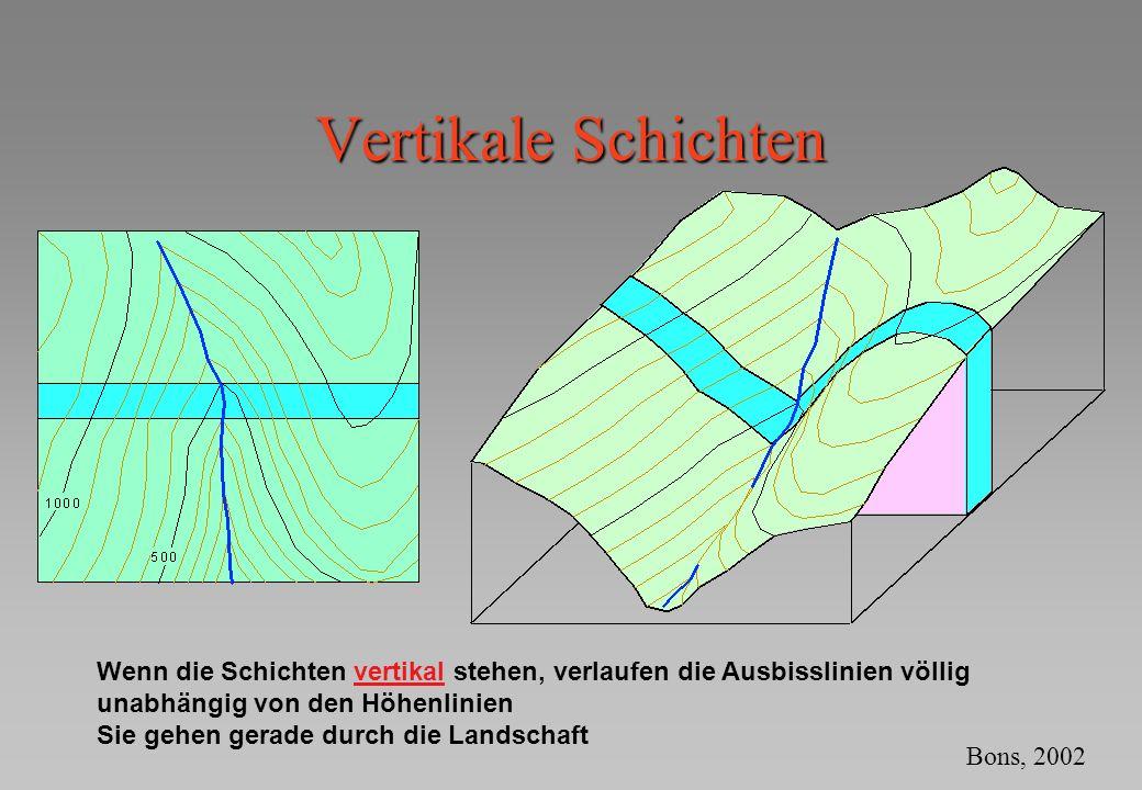 Vertikale Schichten Wenn die Schichten vertikal stehen, verlaufen die Ausbisslinien völlig unabhängig von den Höhenlinien Sie gehen gerade durch die L
