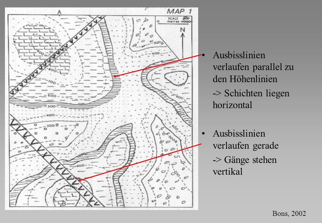 Ausbisslinien verlaufen parallel zu den Höhenlinien -> Schichten liegen horizontal Ausbisslinien verlaufen gerade -> Gänge stehen vertikal Bons, 2002