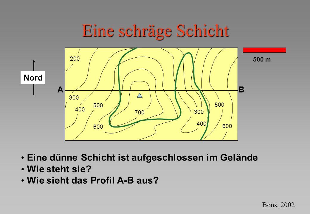 Eine schräge Schicht AB 300 400 500 600 700 400 300 500 600 200 500 m AB Eine dünne Schicht ist aufgeschlossen im Gelände Wie steht sie? Wie sieht das