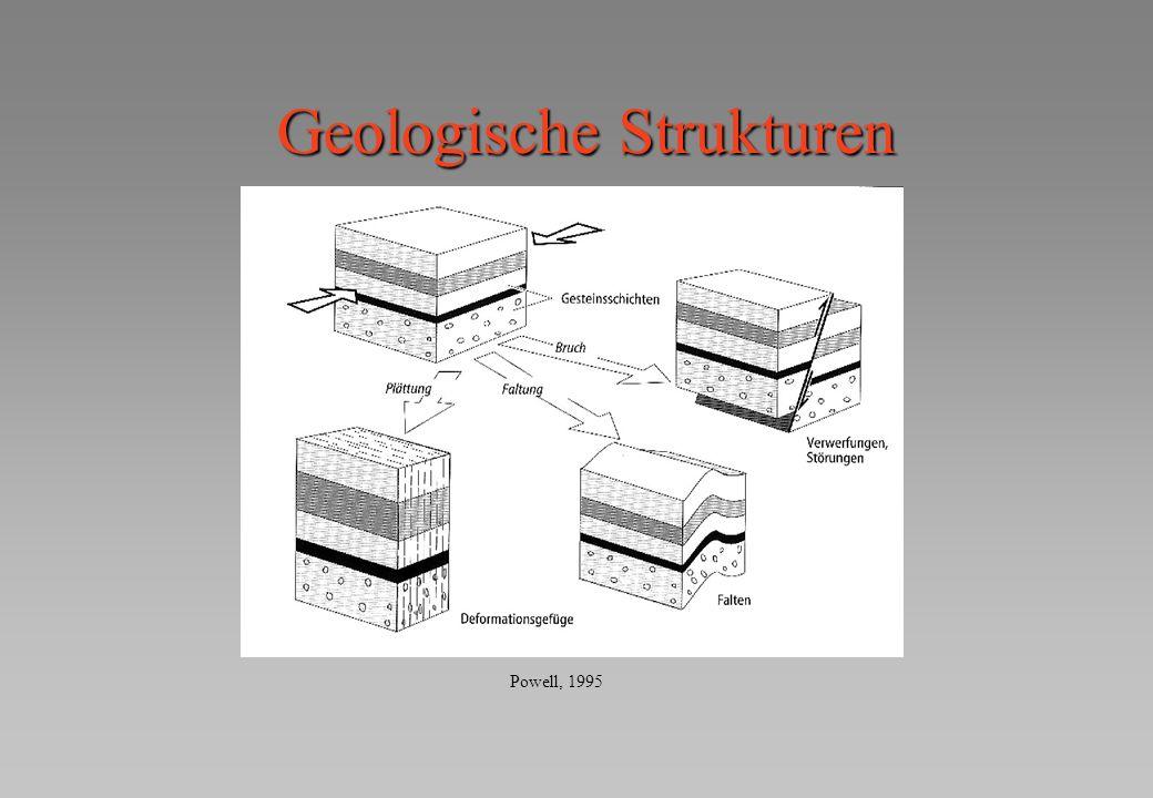 Geologische Strukturen Powell, 1995