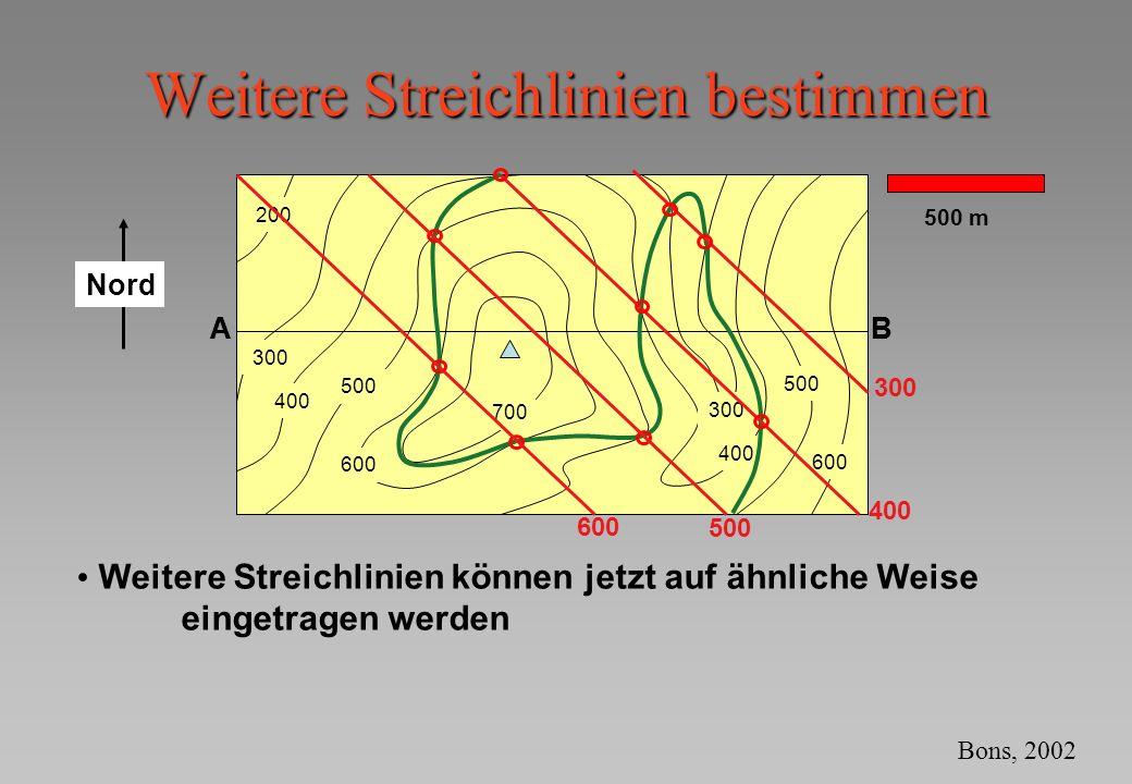 Weitere Streichlinien bestimmen AB 300 400 500 600 700 400 300 500 600 200 500 m AB 300 400 500 600 Weitere Streichlinien können jetzt auf ähnliche We